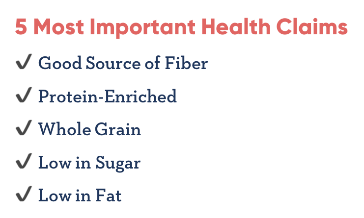 5 most important health claims (Good Source of Fiber, Protein-Enriched, Whole Grain, Low in Sugar and Low in Fat