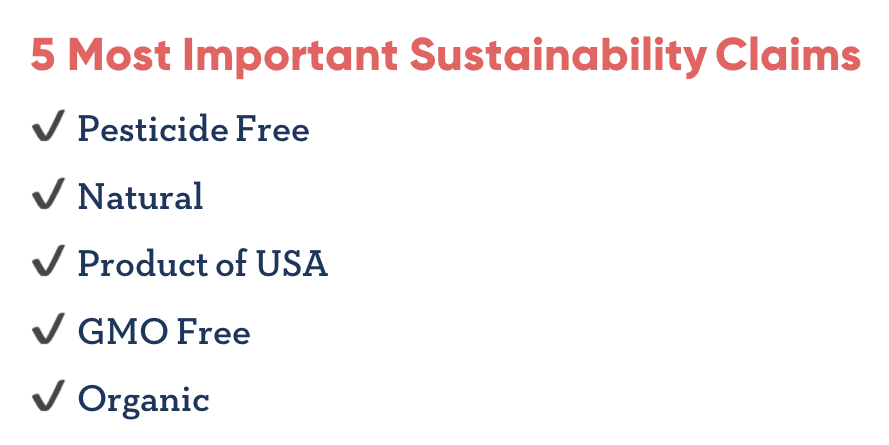 top 5 most important sustainability claims (Pesticide Free, Natural, Product of USA, GMO Free, Organic)